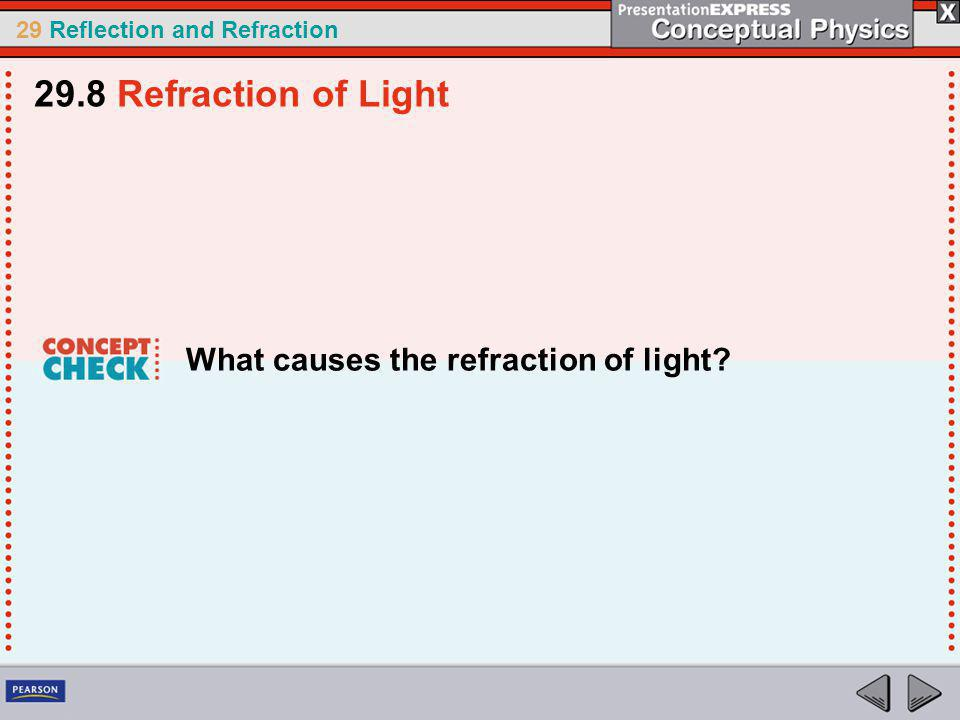 29.8 Refraction of Light What causes the refraction of light