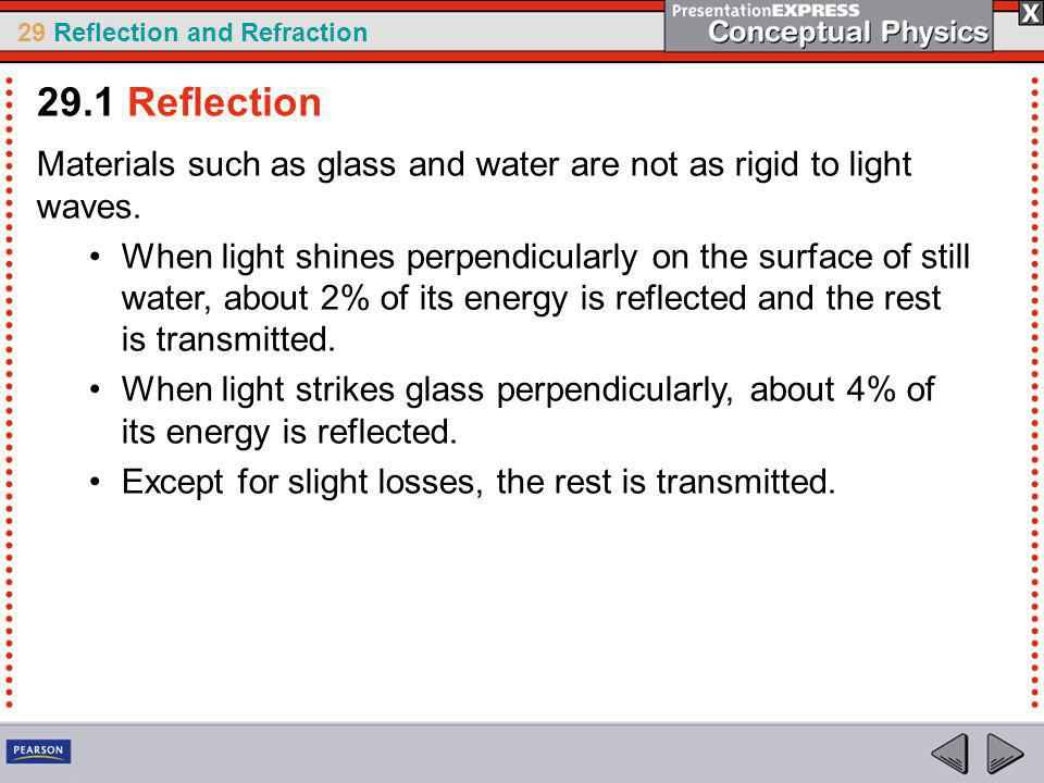 29.1 Reflection Materials such as glass and water are not as rigid to light waves.