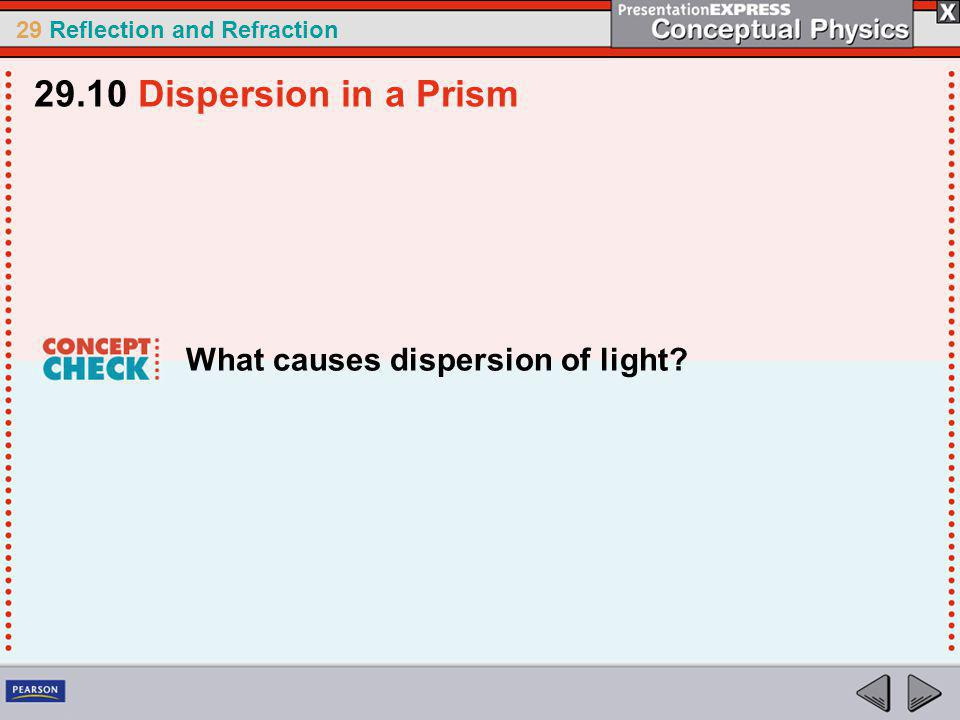 29.10 Dispersion in a Prism What causes dispersion of light