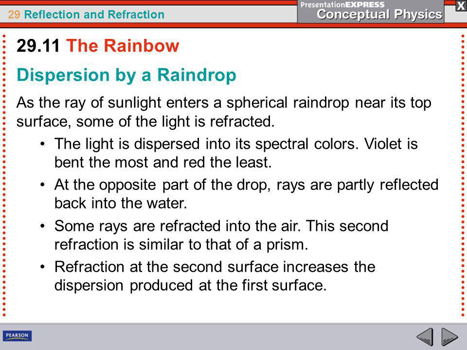 Dispersion by a Raindrop