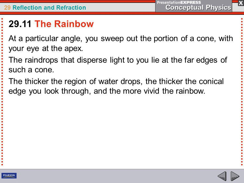 29.11 The Rainbow At a particular angle, you sweep out the portion of a cone, with your eye at the apex.