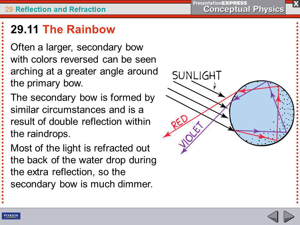 29.11 The Rainbow Often a larger, secondary bow with colors reversed can be seen arching at a greater angle around the primary bow.