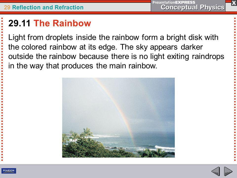 29.11 The Rainbow