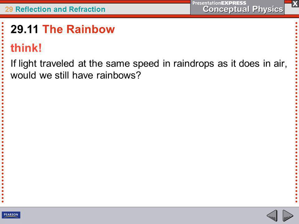29.11 The Rainbow think.