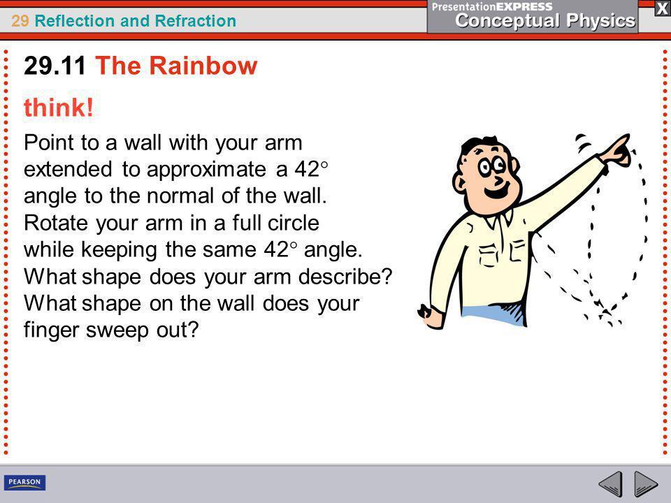 29.11 The Rainbow think!