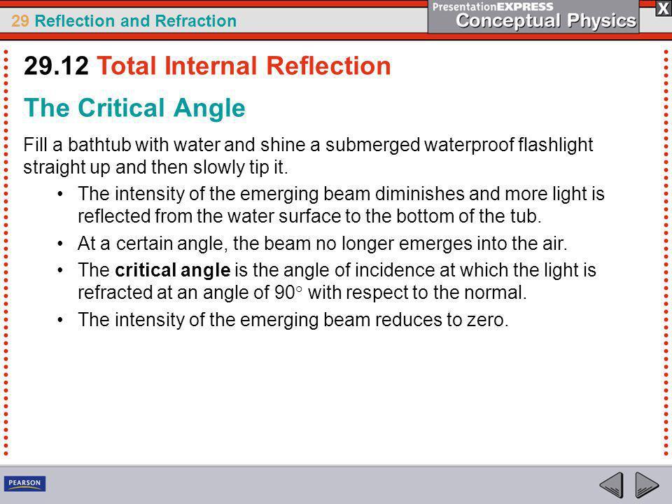 29.12 Total Internal Reflection
