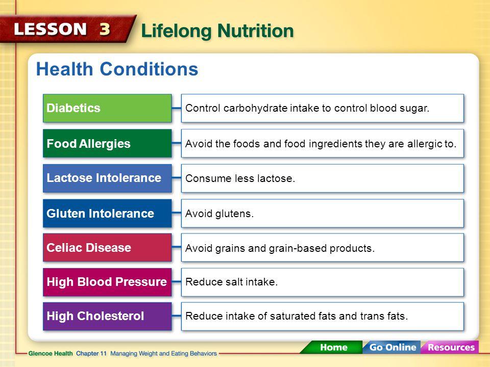 Health Conditions Diabetics Food Allergies Lactose Intolerance