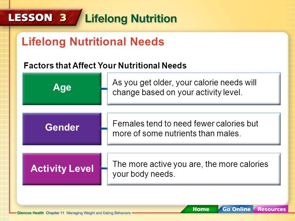 Lifelong Nutritional Needs