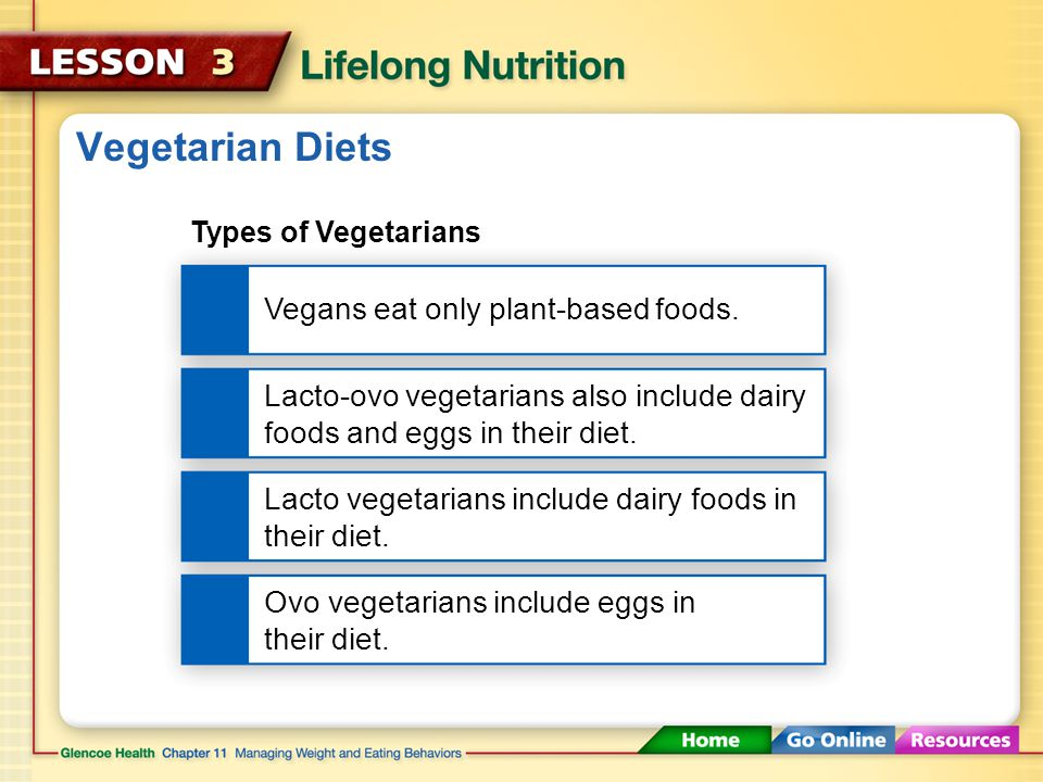 Vegetarian Diets Vegans eat only plant-based foods.