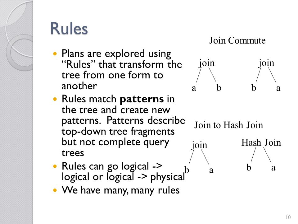 Rules Join Commute. Plans are explored using Rules that transform the tree from one form to another.