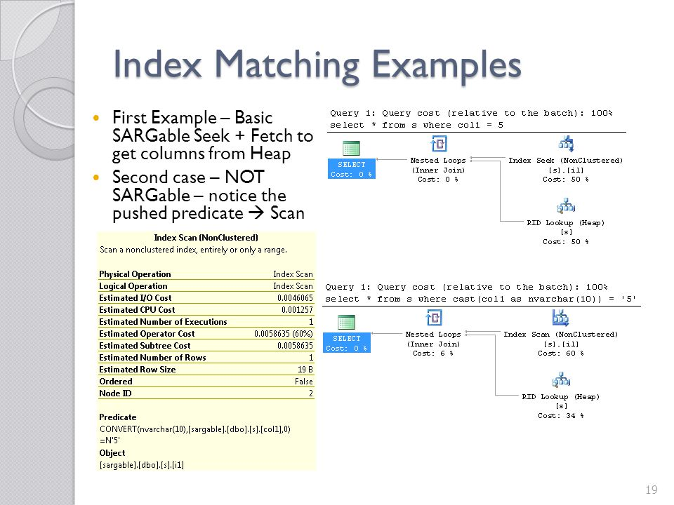 Index Matching Examples
