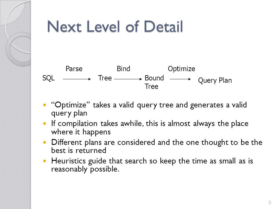 Next Level of Detail Parse. Bind. Optimize. SQL. Tree. Bound Tree. Query Plan.