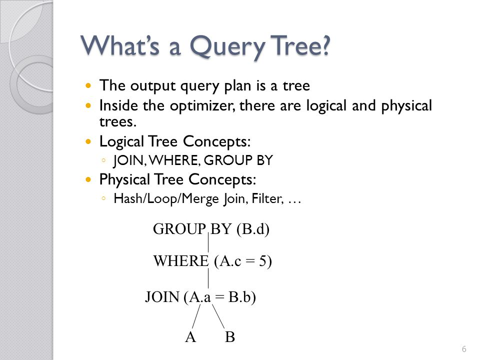 What's a Query Tree The output query plan is a tree