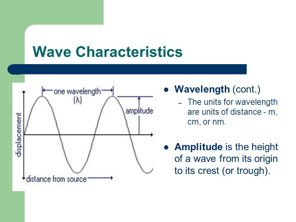 Wave Characteristics Wavelength (cont.)