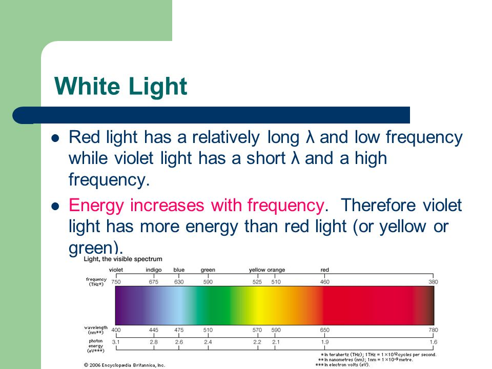White Light Red light has a relatively long λ and low frequency while violet light has a short λ and a high frequency.