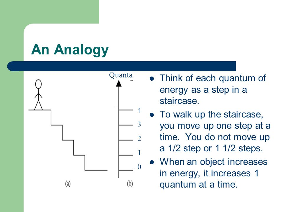 An Analogy Think of each quantum of energy as a step in a staircase.