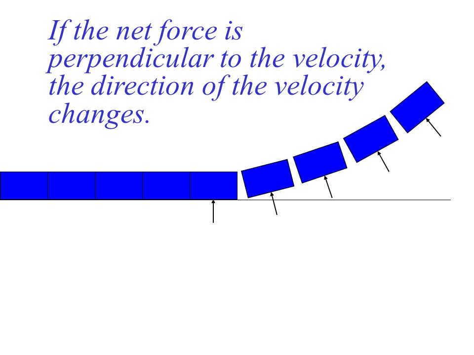 If the net force is perpendicular to the velocity, the direction of the velocity changes.