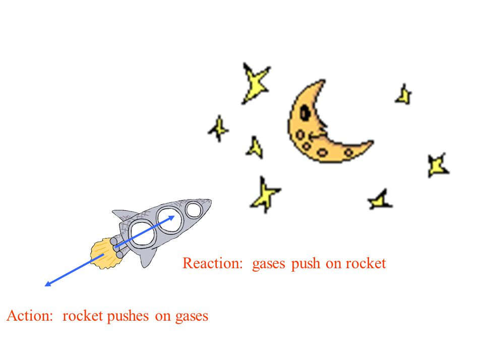 Reaction: gases push on rocket