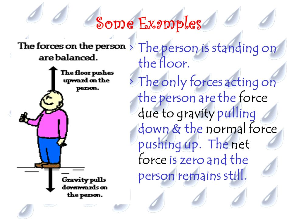 Some Examples The person is standing on the floor.