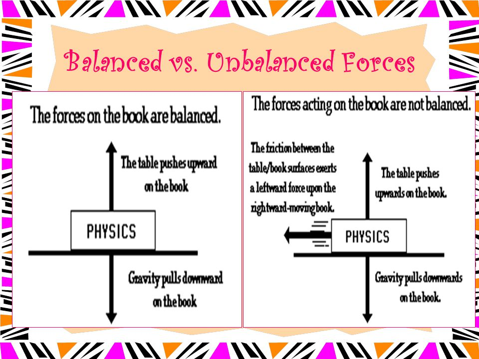 Balanced vs. Unbalanced Forces