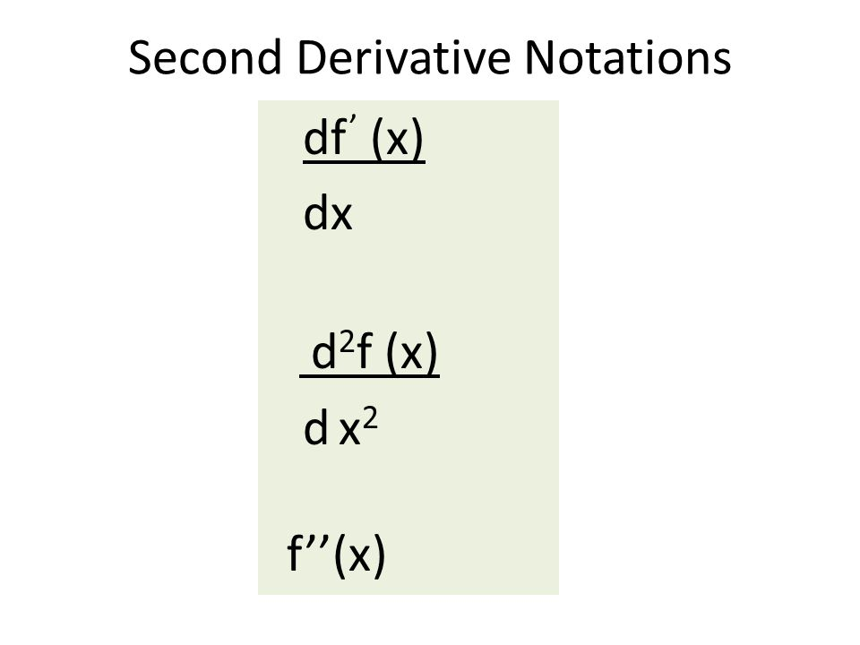 Second Derivative Notations