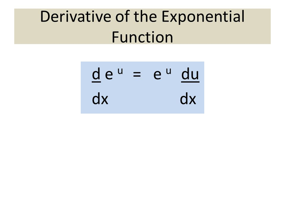 Derivative of the Exponential Function