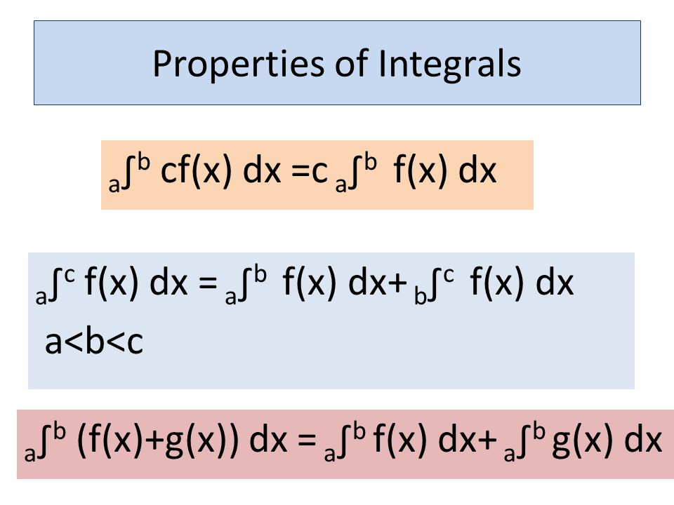 Properties of Integrals