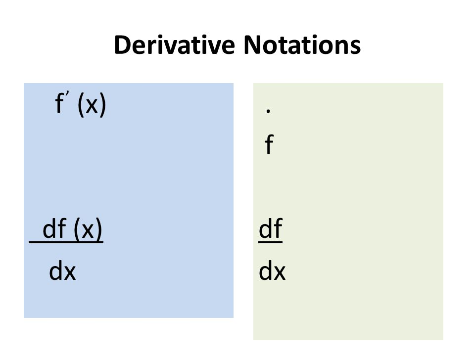 Derivative Notations f' (x) df (x) dx . f df dx