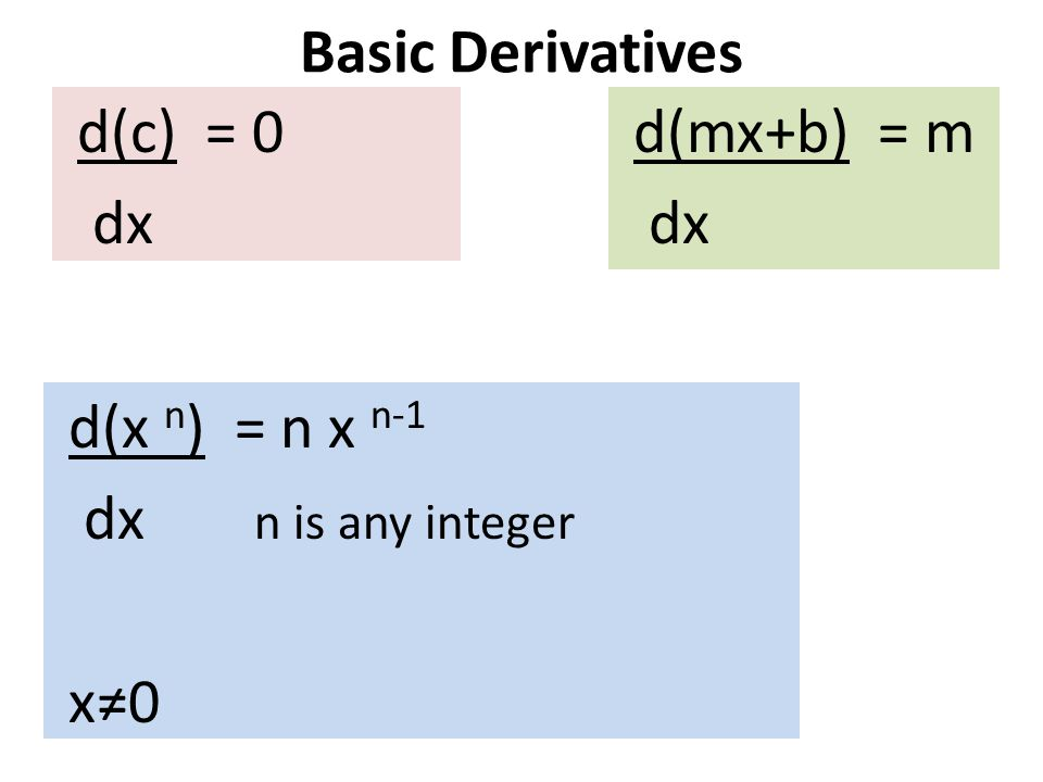Basic Derivatives d(c) = 0 dx d(mx+b) = m dx d(x n) = n x n-1 dx n is any integer x≠0