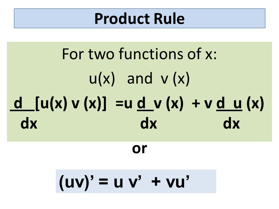 Product Rule For two functions of x: u(x) and v (x) d [u(x) v (x)] =u d v (x) + v d u (x) dx dx dx or