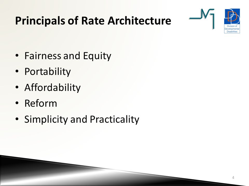 Principals of Rate Architecture