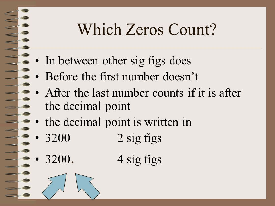 Which Zeros Count In between other sig figs does