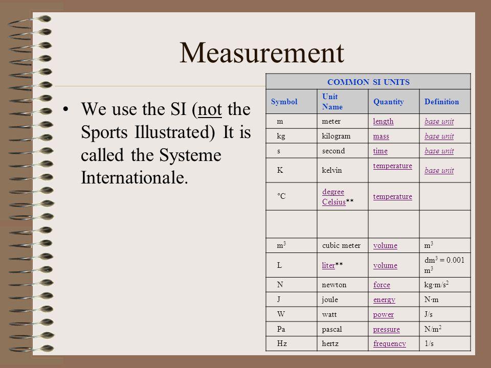 Measurement COMMON SI UNITS. Symbol Unit Name Quantity Definition. m. meter. length.