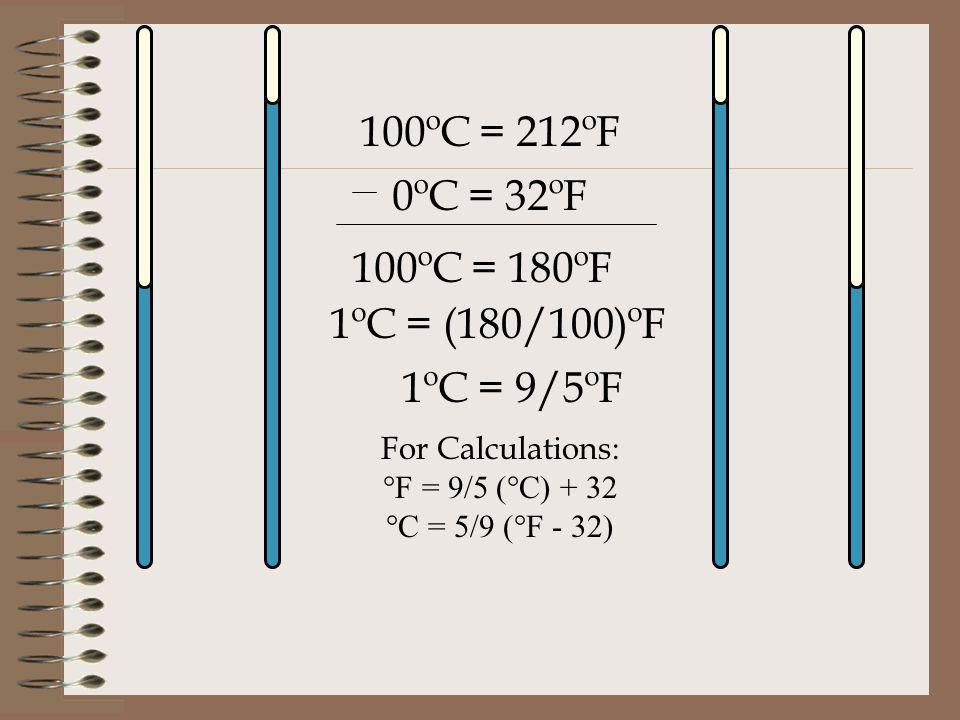 100ºC = 212ºF 0ºC = 32ºF 100ºC = 180ºF 1ºC = (180/100)ºF 1ºC = 9/5ºF