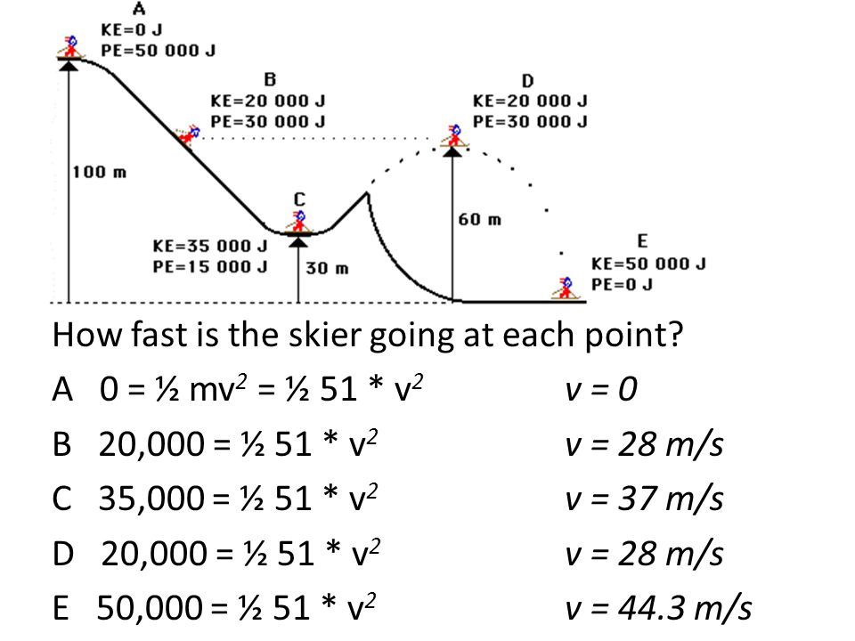 How fast is the skier going at each point. A 0 = ½ mv2 = ½ 51