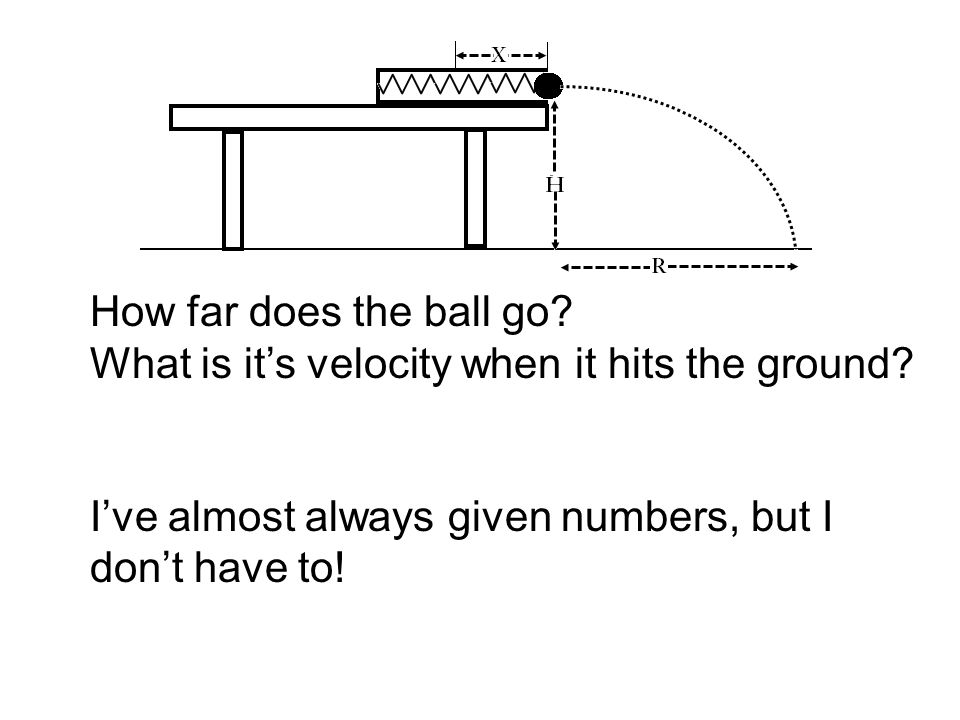 How far does the ball go. What is it's velocity when it hits the ground.