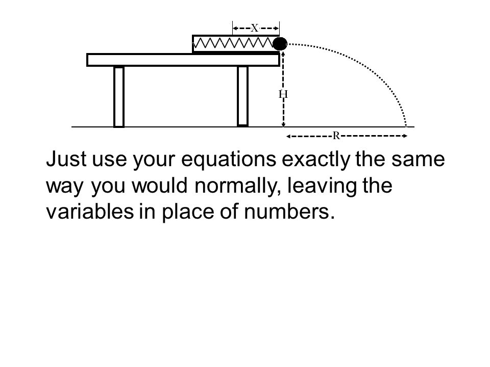 Just use your equations exactly the same way you would normally, leaving the variables in place of numbers.
