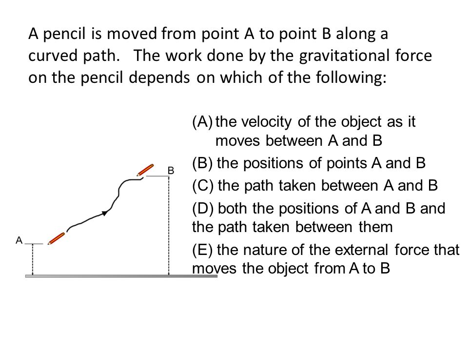 A pencil is moved from point A to point B along a curved path