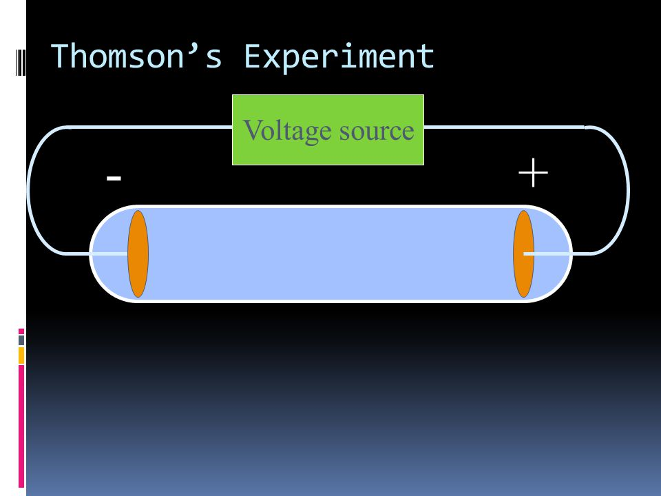 Thomson's Experiment Voltage source - +