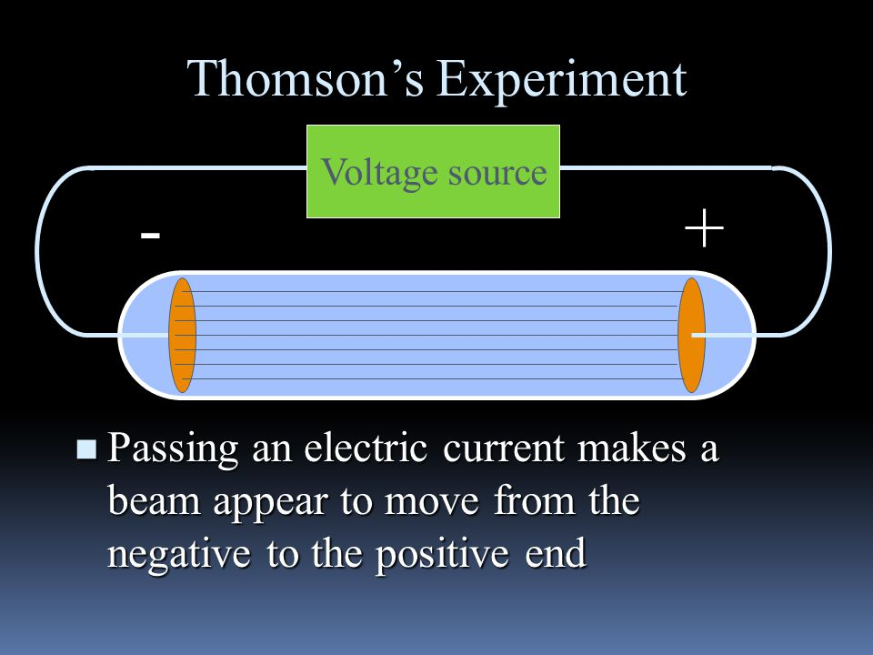 - + Thomson's Experiment