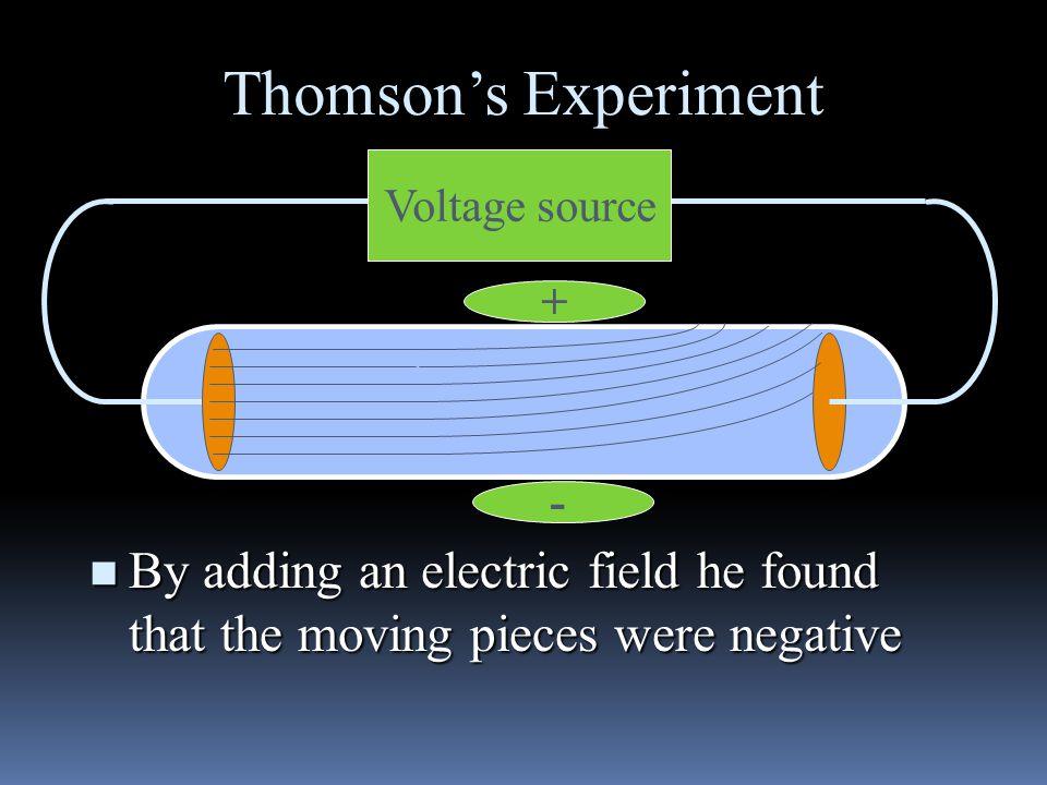 Thomson's Experiment Voltage source.
