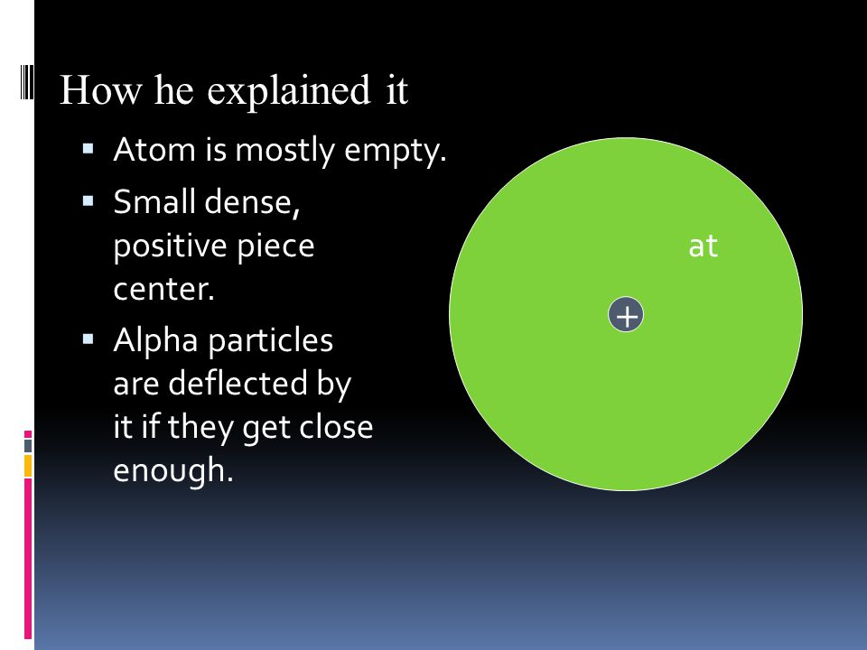 How he explained it + Atom is mostly empty.