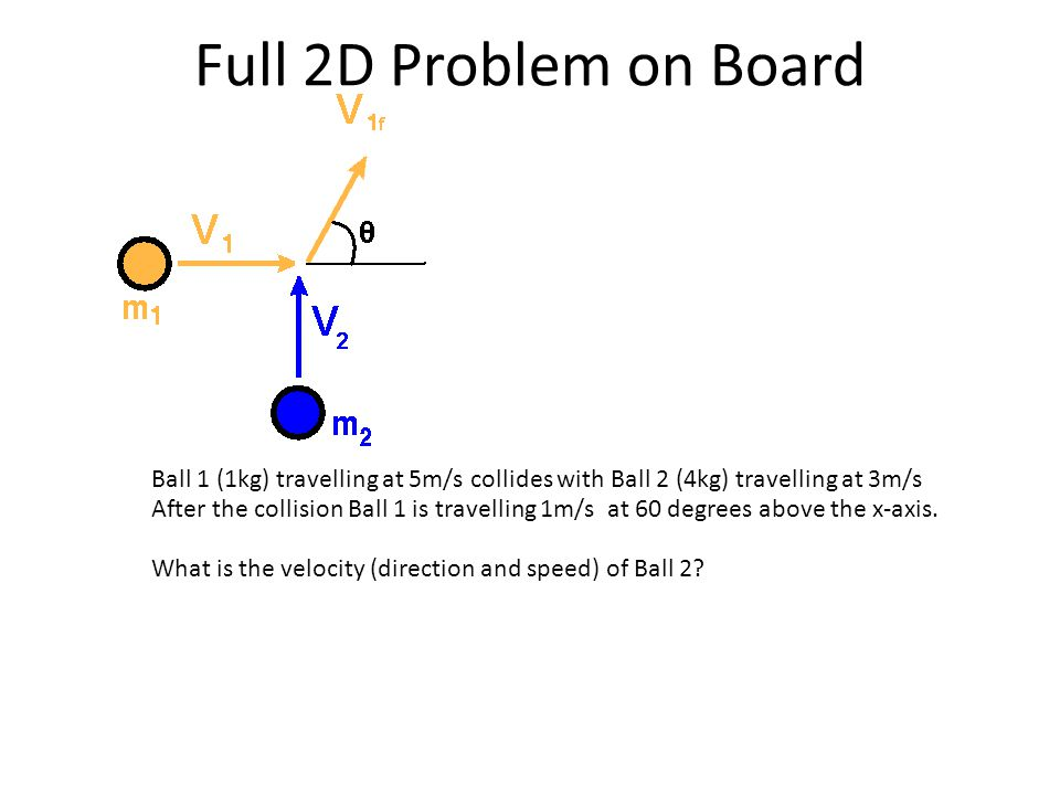 Full 2D Problem on Board Ball 1 (1kg) travelling at 5m/s collides with Ball 2 (4kg) travelling at 3m/s.