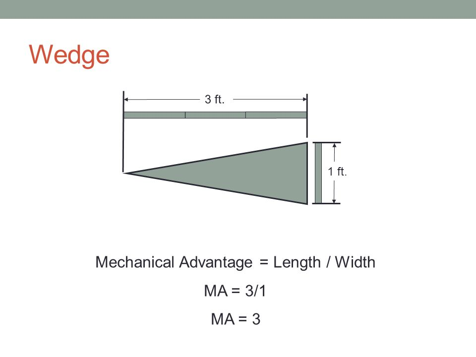 Mechanical Advantage = Length / Width
