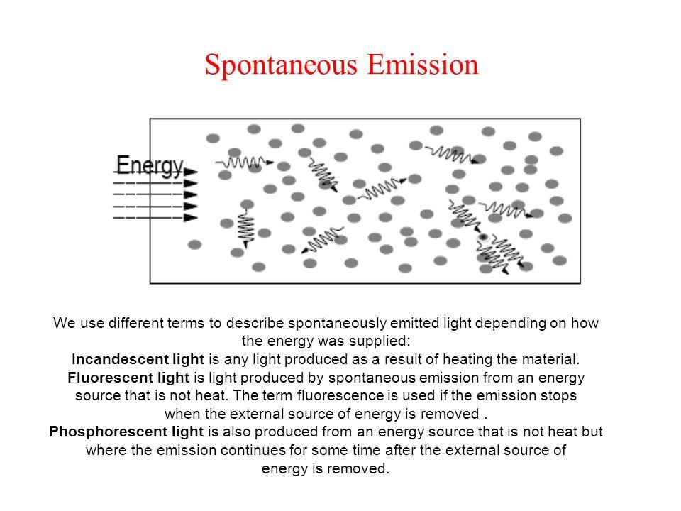 Spontaneous Emission