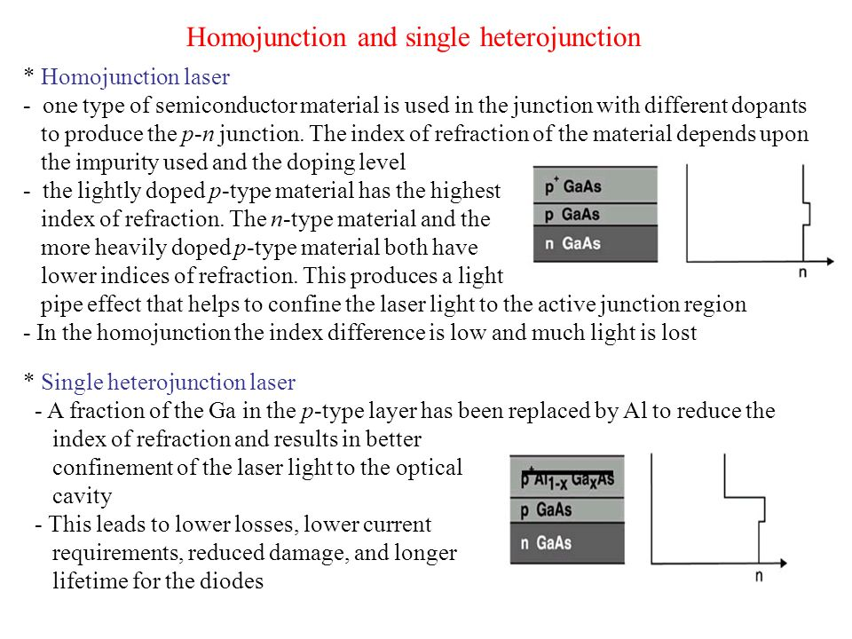 Homojunction and single heterojunction