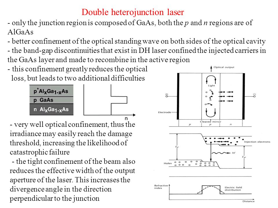 Double heterojunction laser