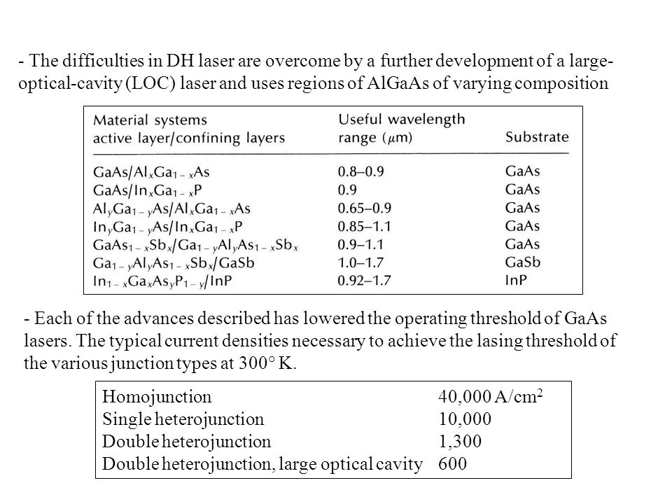 - The difficulties in DH laser are overcome by a further development of a large-optical-cavity (LOC) laser and uses regions of AlGaAs of varying composition