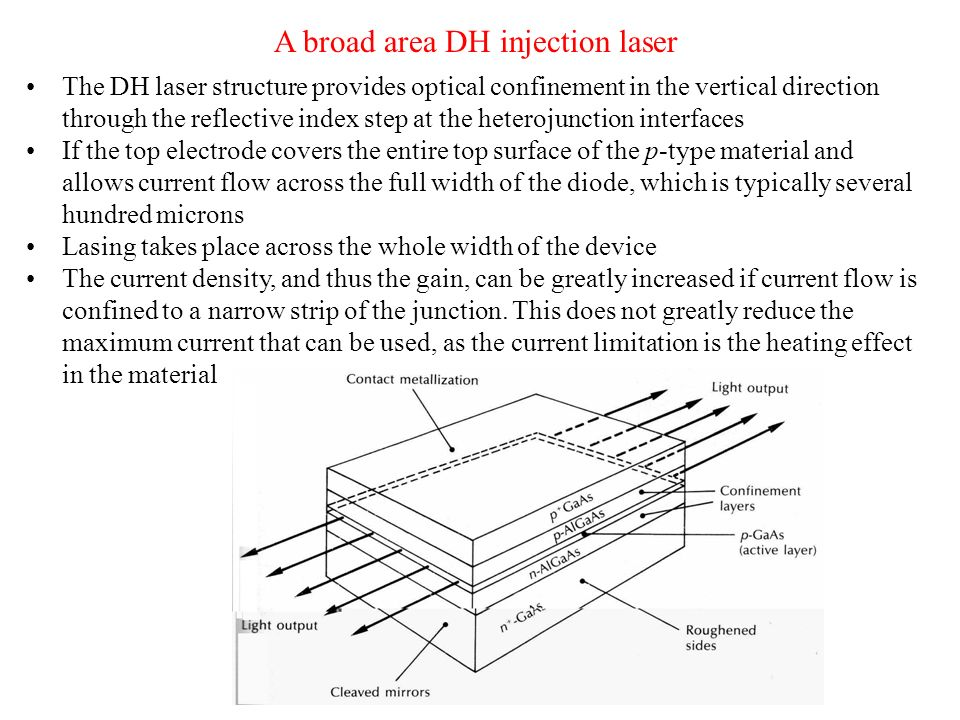A broad area DH injection laser