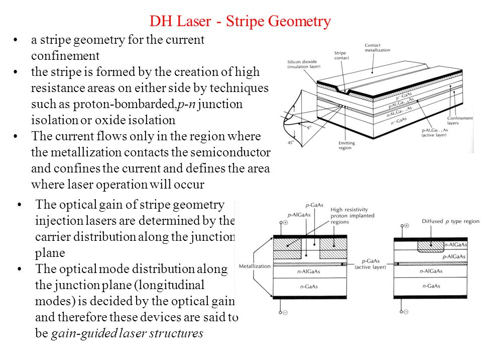 DH Laser - Stripe Geometry